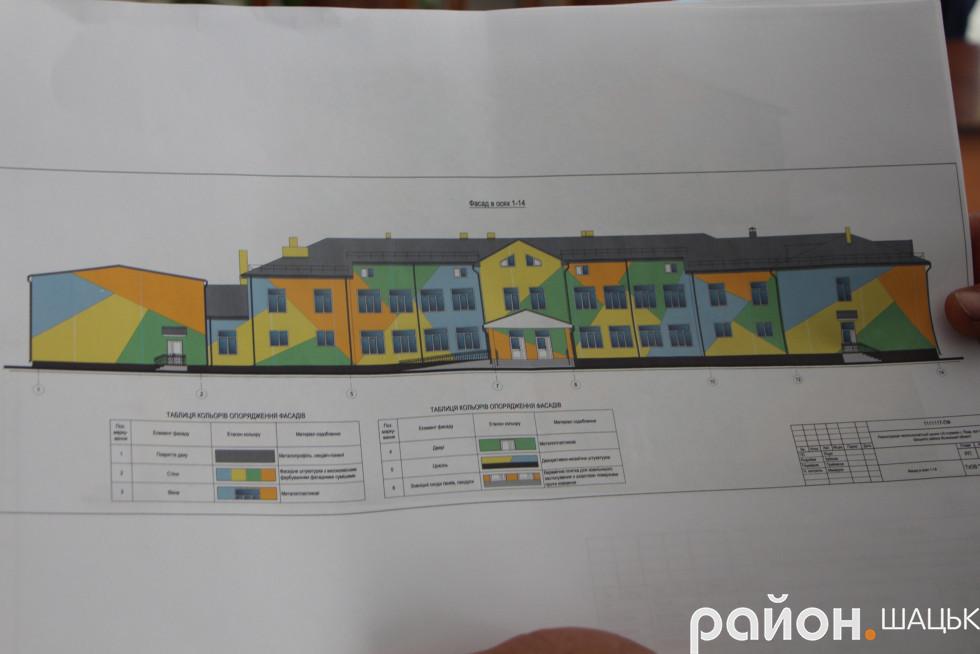Проект Піщанської школи